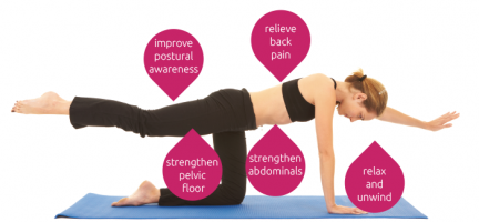 The Benefits of Post Natal Pilates