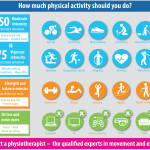 World Physiotherapy Day 2017