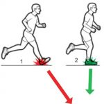 Running: Its all in the hips….